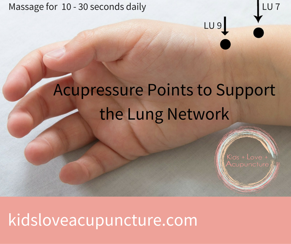 Acupressure Points to Support the Lung Network.png