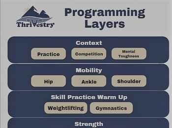 thrivestry-program-layers-2--medium.jpg