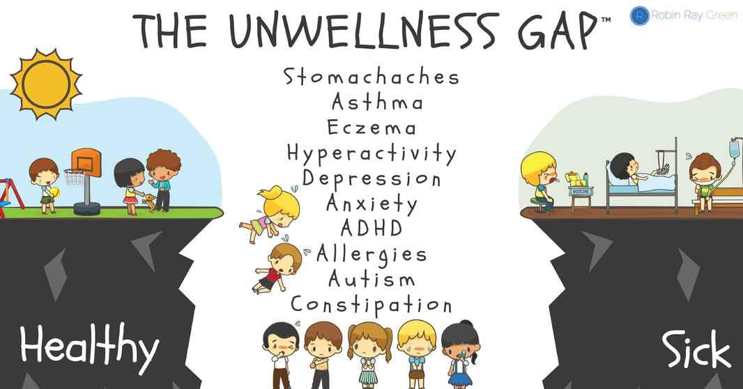 Unwellness-Gap-Final-05-01.jpg