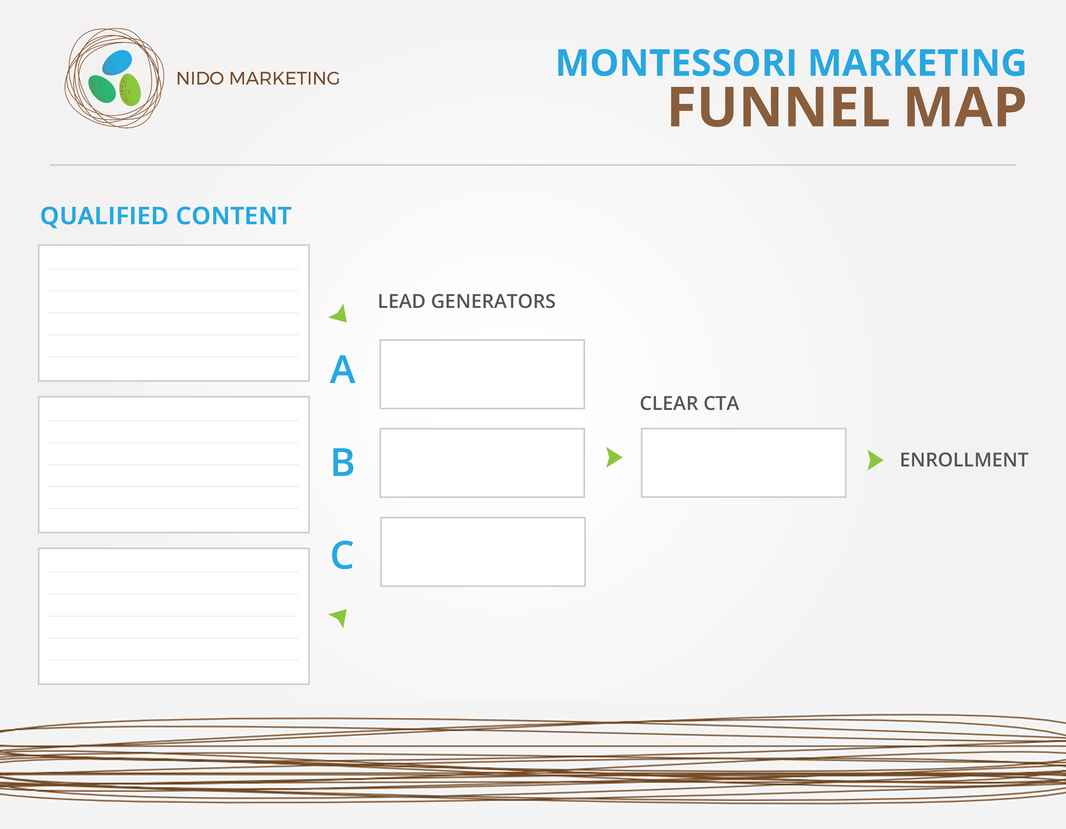 Montessori-Marketing-Funnel-Map.jpg