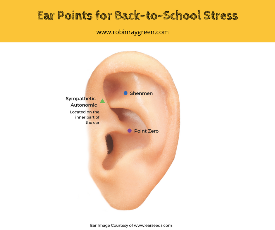 Ear-Points-for-Back-to-School-Stress.png