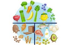 Fra syg til rask på 12 uger • Hold 1 • Kost og ernæring.png