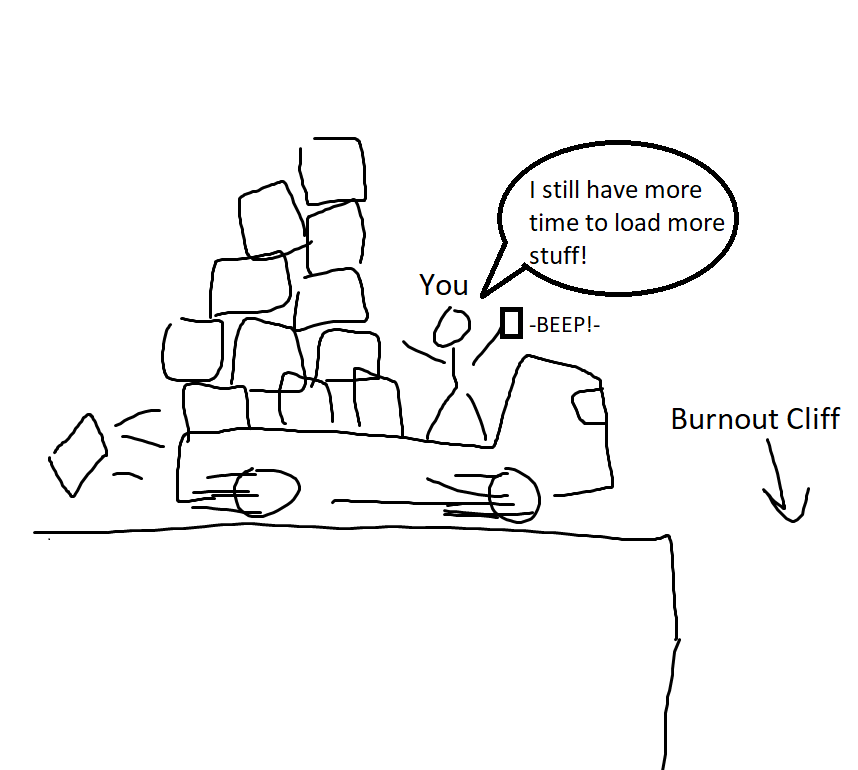Burnout cliff.png