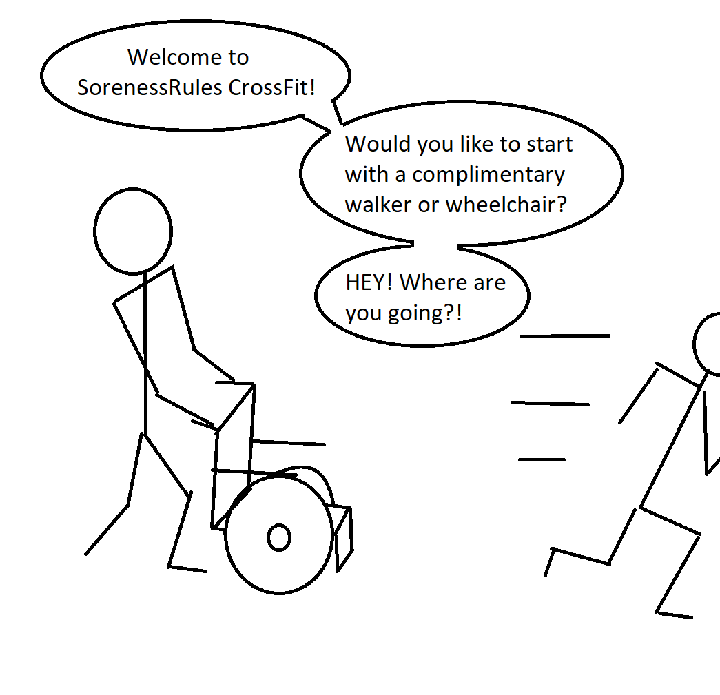 Soreness rules wheelchair.png