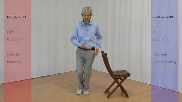 T01 Sympathy and antipathy - eurythmy therapy exercise.1 english.jpg