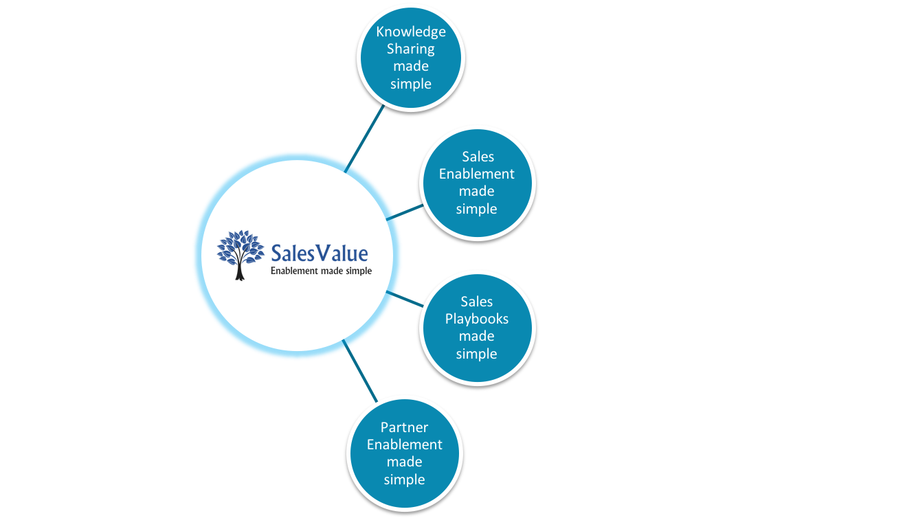 salesvalue_overview.png