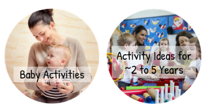Baby Activities & Music Activity Ideas for ~2 to 5 yrs on Early Years Music Ideas