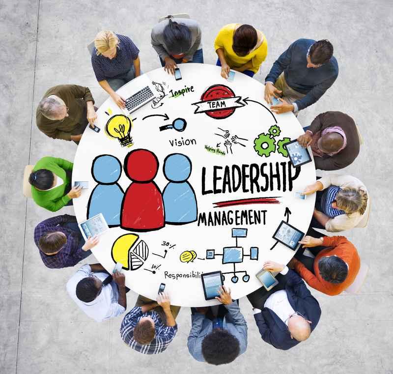 grupper leadership.jpg