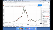Bitcoin-How to Find the Bottom When a Bubble Pops