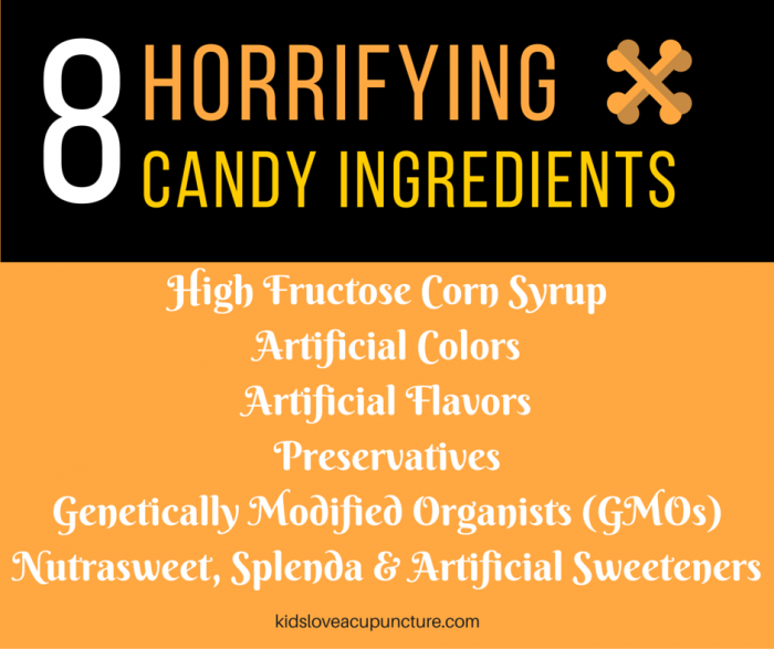 8-Horrifying-Candy-Ingredients.png