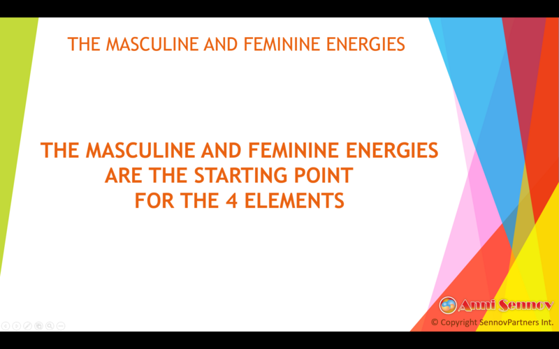 The Masculine and Feminine Energies Module 4.png