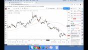 Bear Market Trade Setups