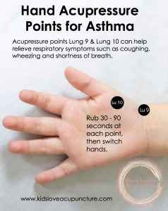 Hand-Acupressure-Points-for-Asthma-lung-9-and-10-238x300.jpg