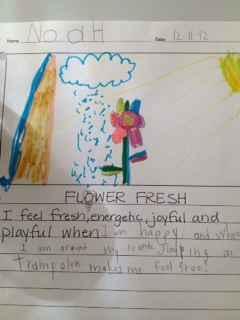 Flower Mediation drawing.jpg