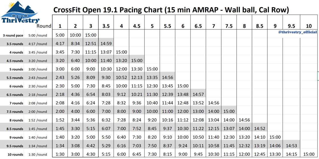 Open 19point1 pacing chart.png