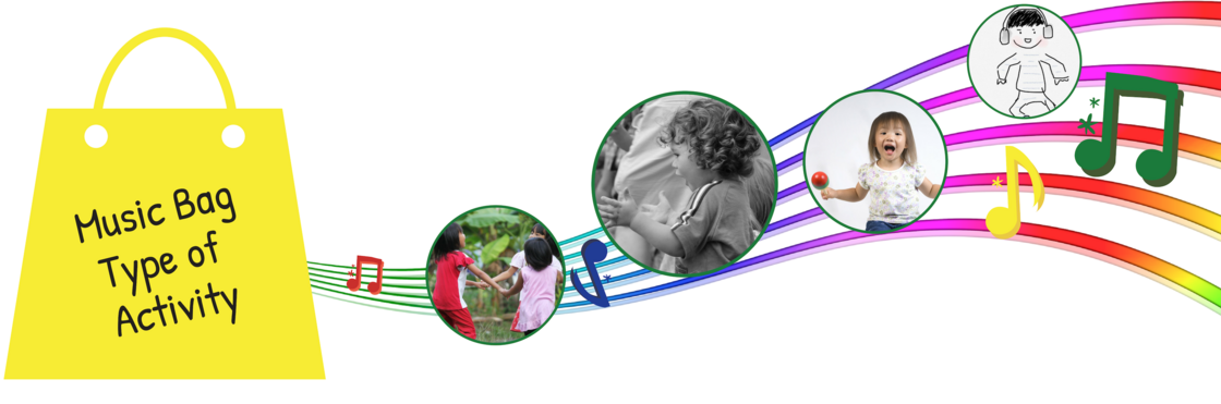 Type of activity Music Bags banner (1).png