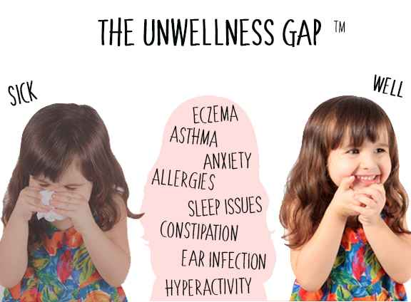 The Unwellness Gap 2019.jpeg