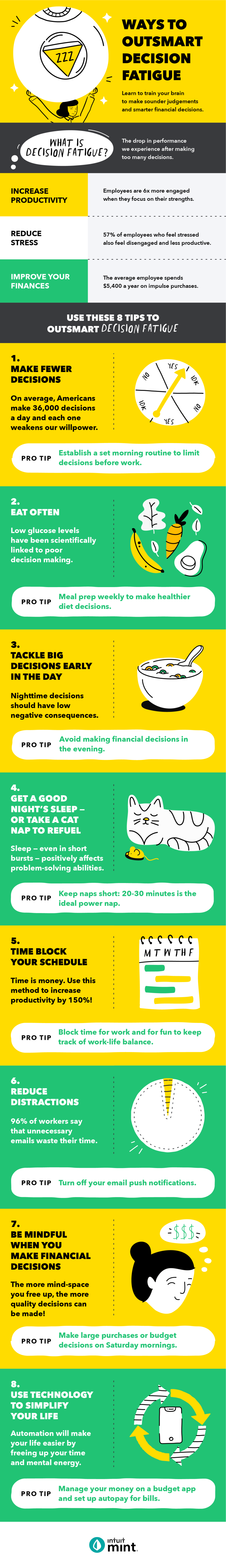 8-Ways-to-Outsmart-Decision-Fatigue@2x.png