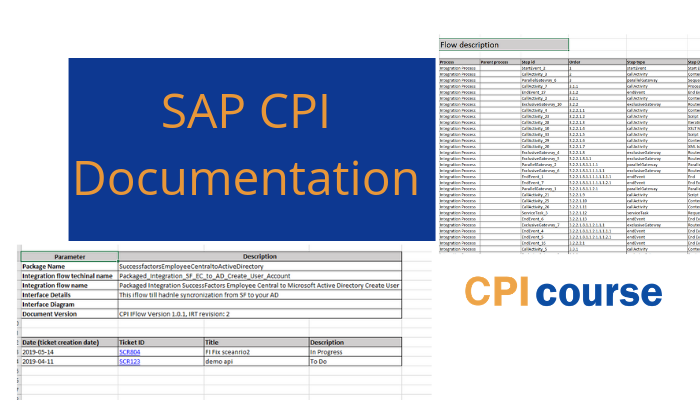 SAP CPI Iflow Documentation.png
