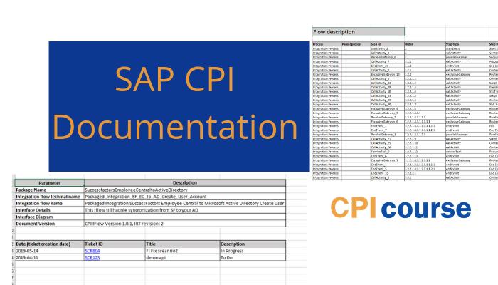 SAP CPI Iflow Documentation