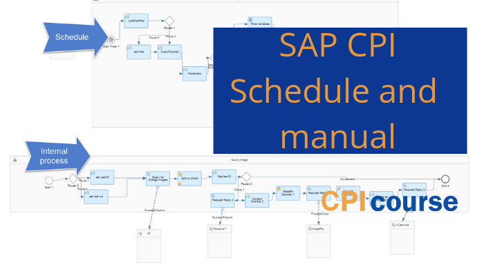 CPI iflow manual and scheduling.png