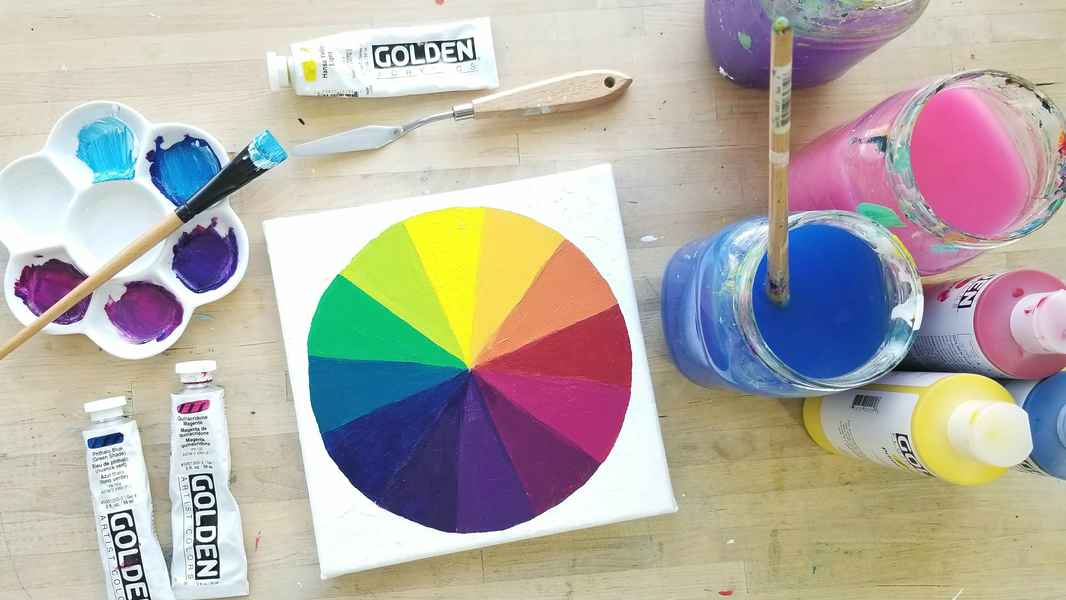 Foundation Color Wheel Color Mixing