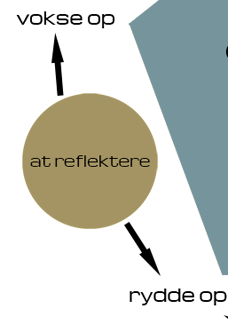 at-reflektere-grafik.png