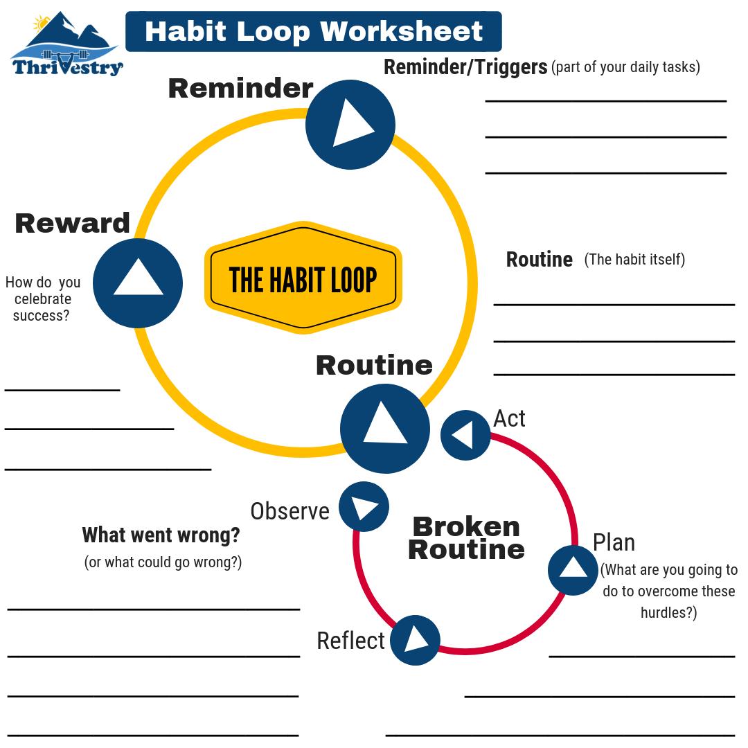 Habit Loop Worksheet.png