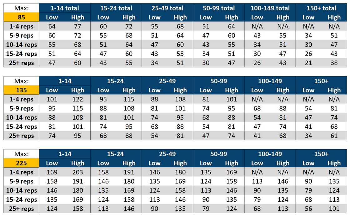 Metcon load scaling examples.png
