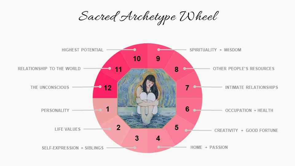 victim Wheel.JPG