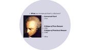 Immanuel Kant's Criticisms (1).mp4