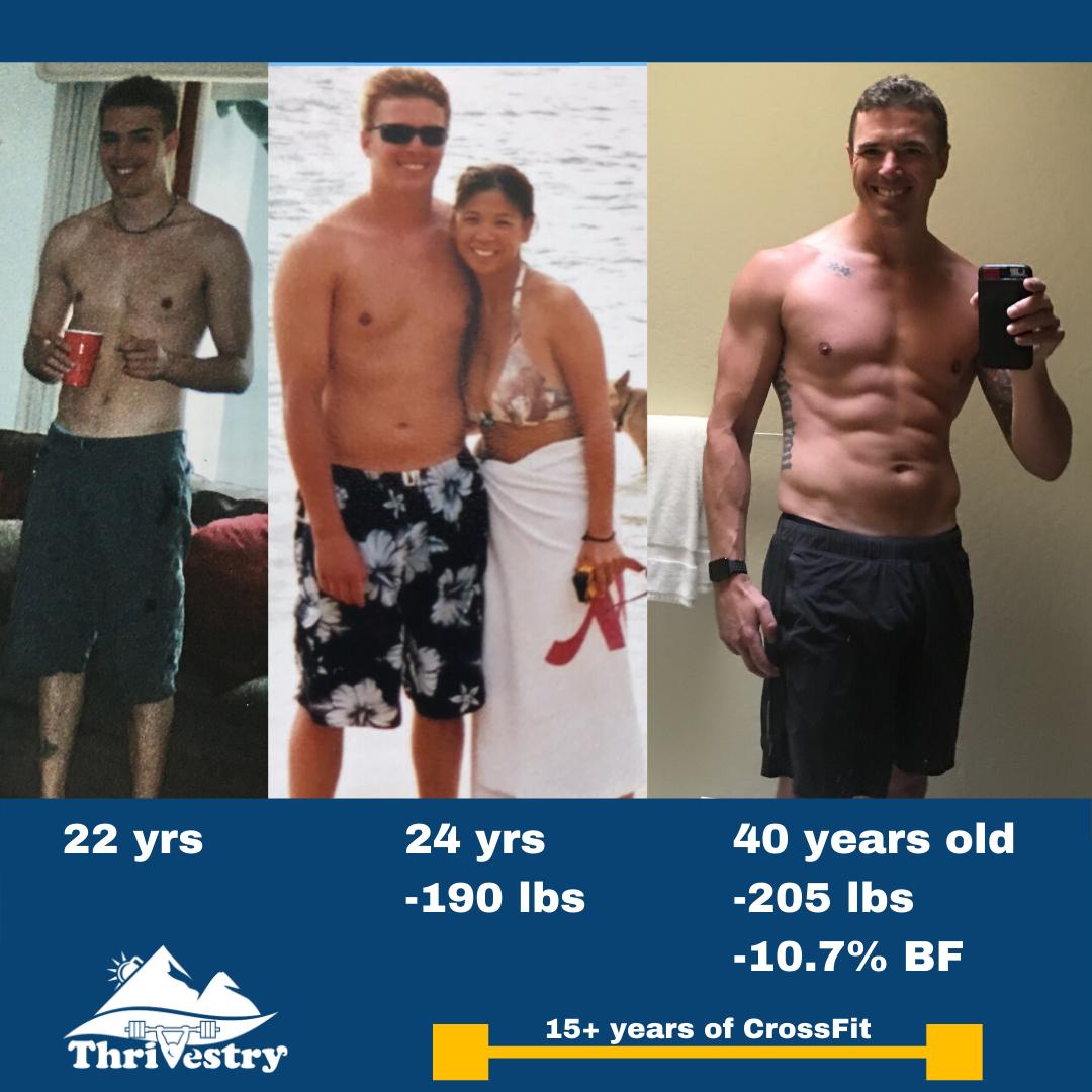 15 years of CrossFit.png