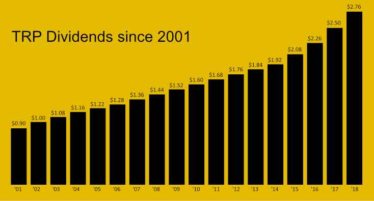 Rick Case Study Chart2.jpg