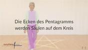 E in Action - F1 Deutsch