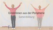 Ei in Action - A2 Deutsch