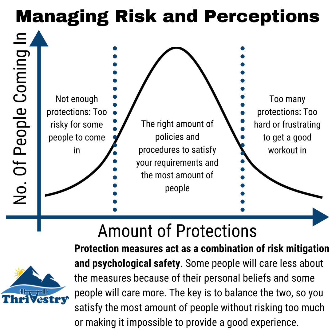 Managing Risk and Perceptions.png