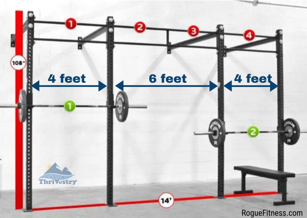 Wall Rig Measurements.png