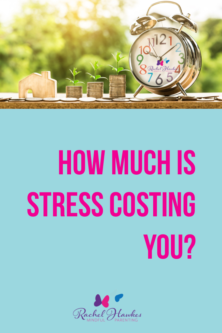 what is stress costing you?
