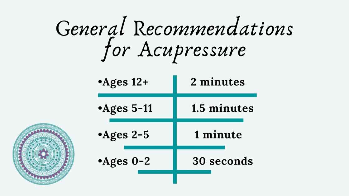 Acupressure Stimulation Time by Age for Children's Anxiety.jpg