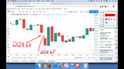 Filling the Gap Day Trading Strategy.mp4