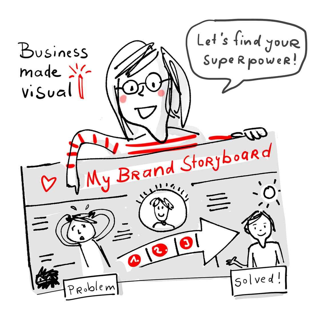 brand storyboarding