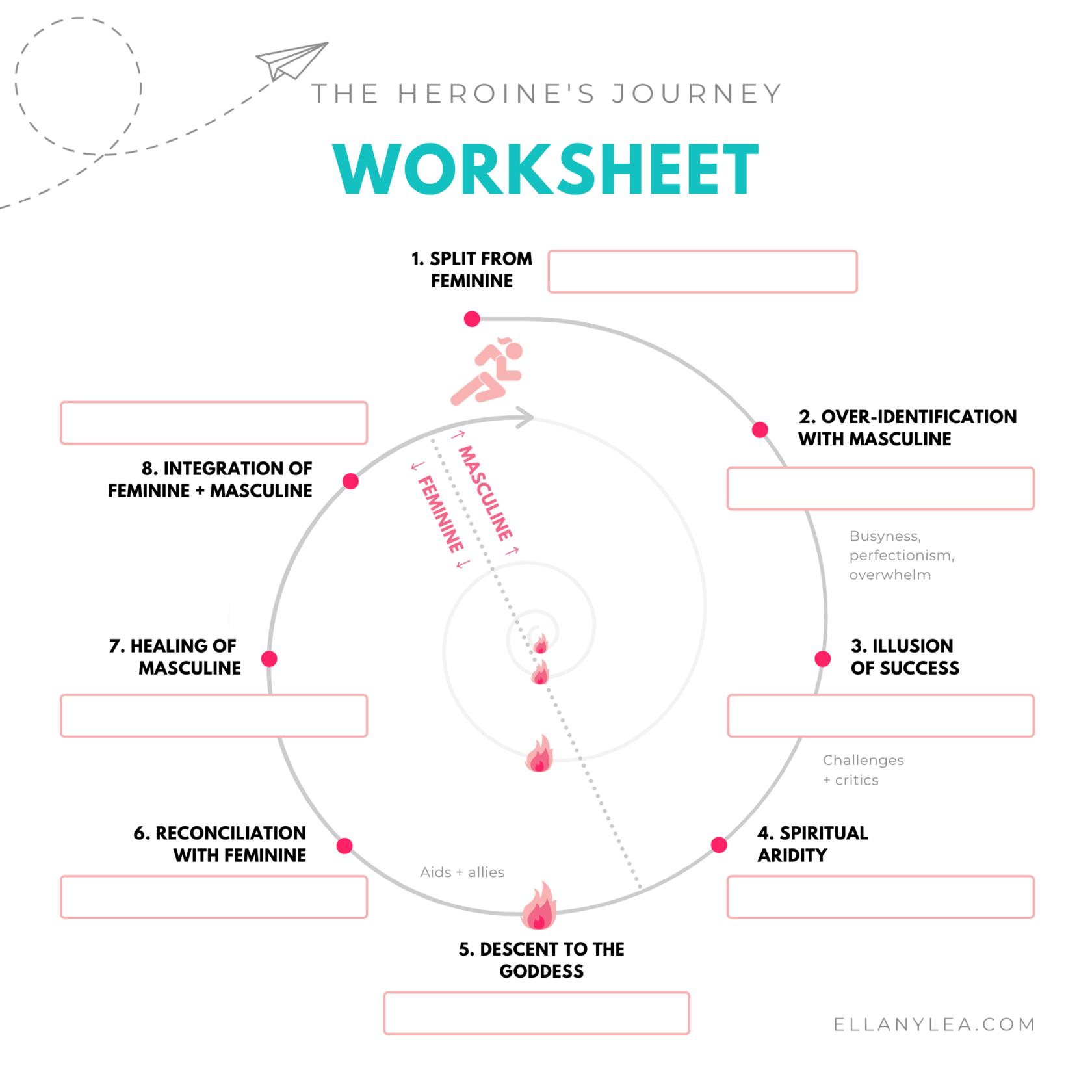 Worksheet - Heroines Journey