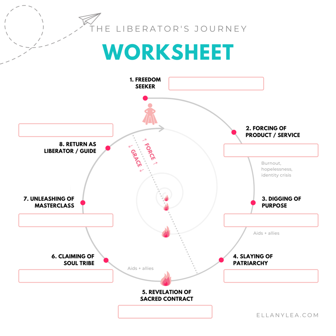Worksheet - Liberators Journey
