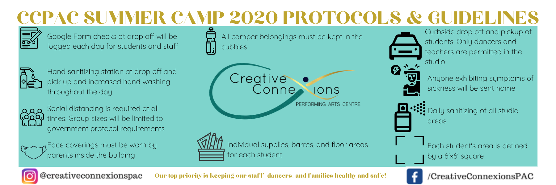 Copy of CCPAC SUMMER CAMP 2020 PROTOCOLS & GUIDELINES (1)