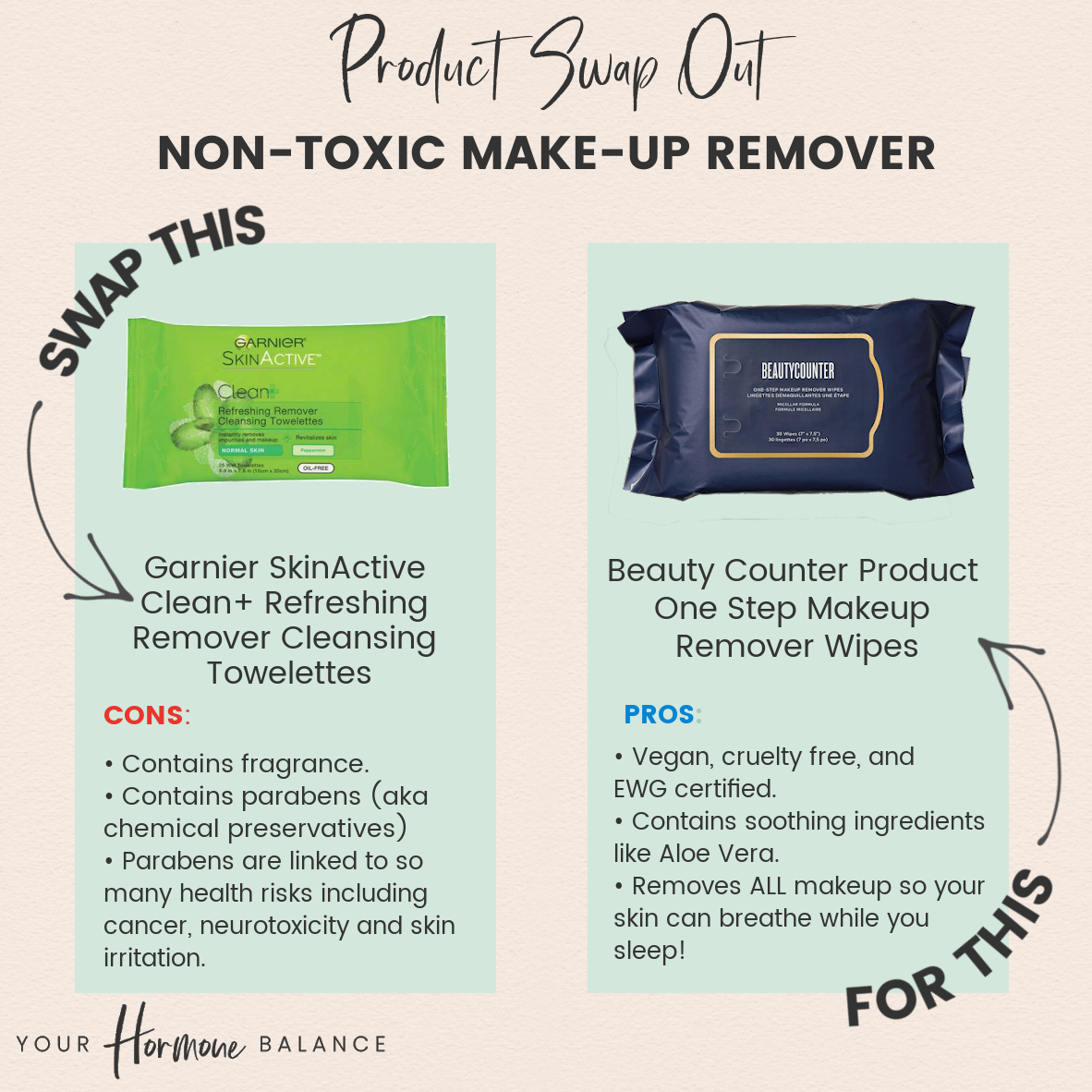 Step Makeup Remover Wipes