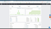 Integrations - Simplero API Key