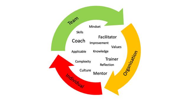 Coach the Coach logo