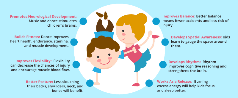 Physical-Benefits-of-Dance-for-Kids.png