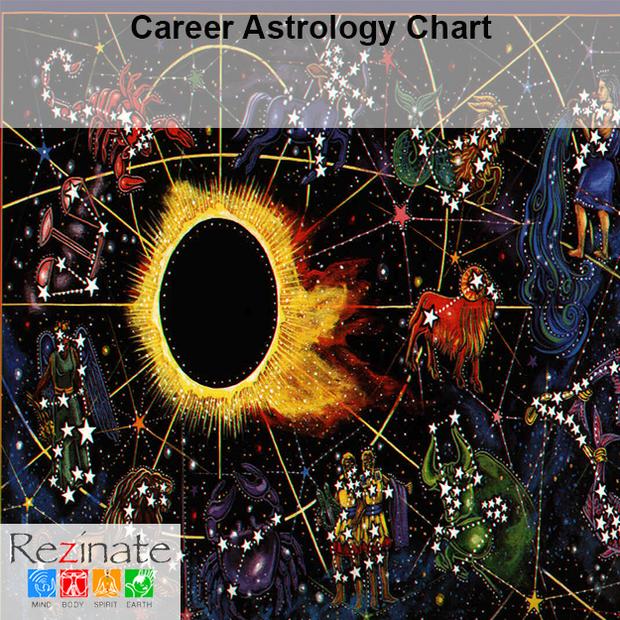 career-astrology
