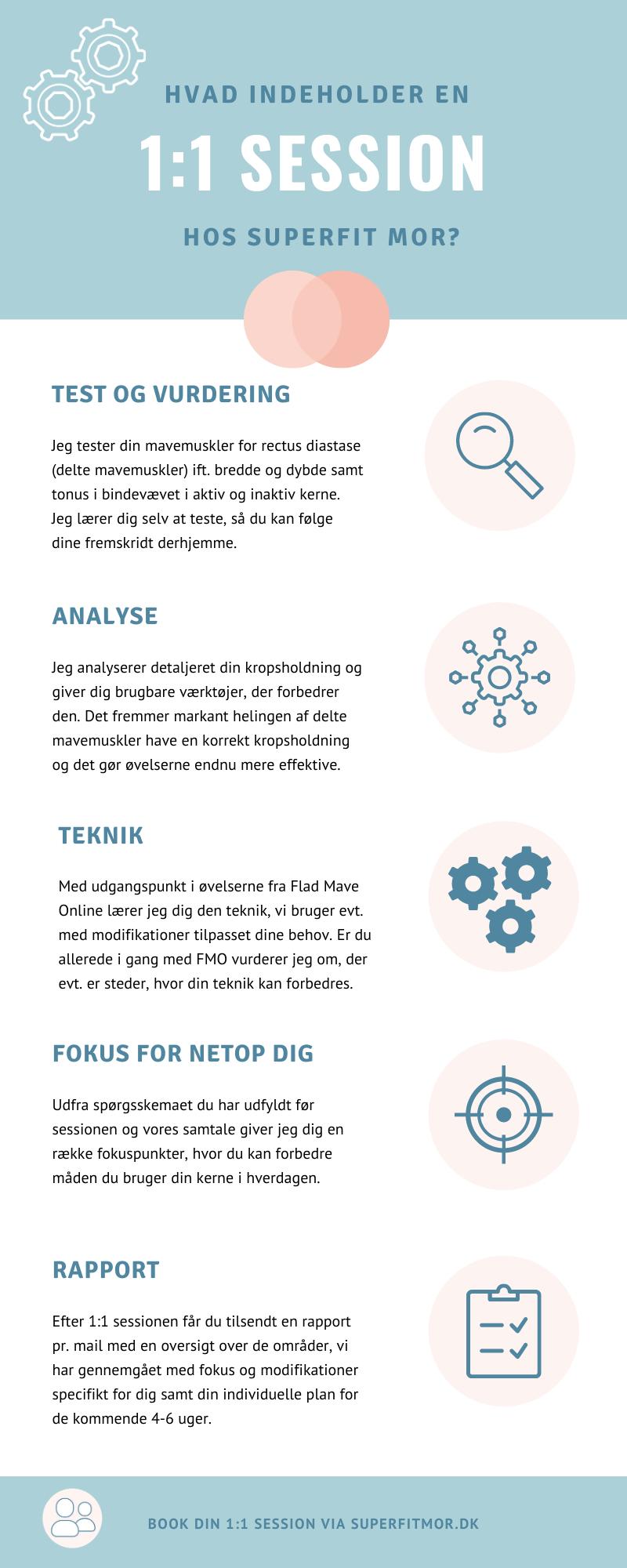 Infografik om 1 til 1 med tandhjul og hos